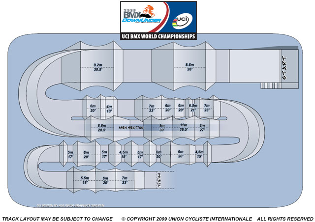 2009 World BMX Championships track design