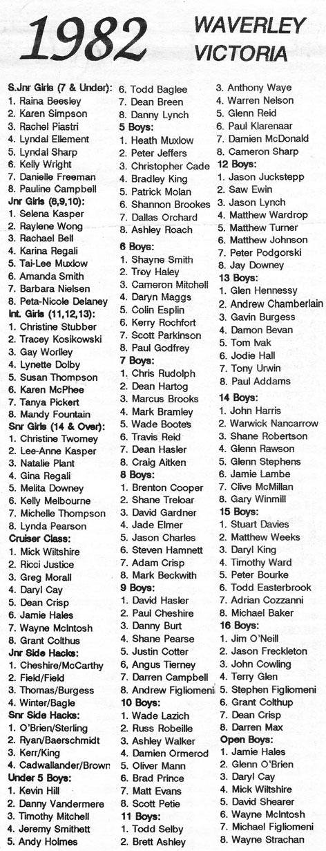 australian-bmx-championships-1982