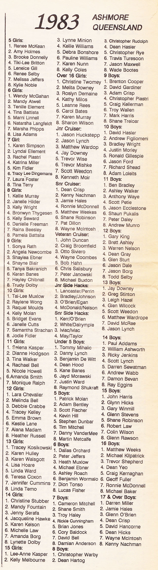 australian-bmx-championships-1983