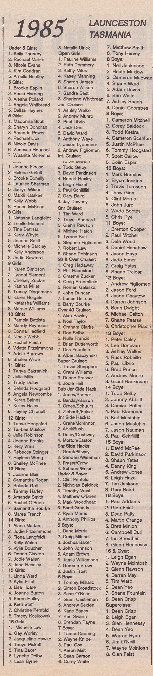 australian-bmx-championships-1985